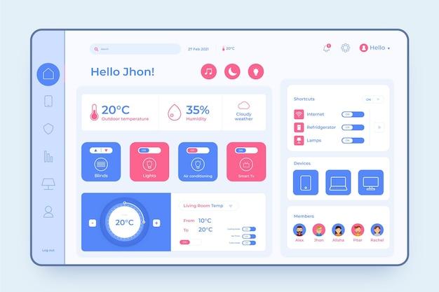 タブレット向けのスマートホーム管理インターフェース