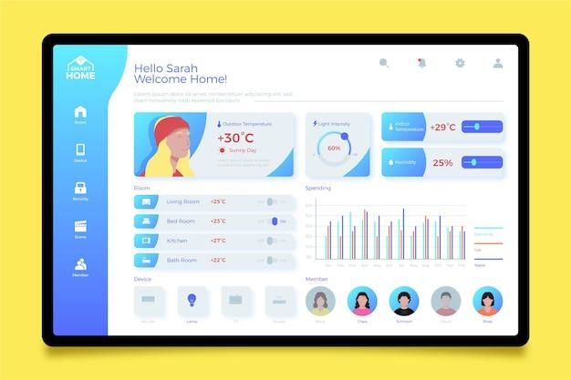 スマートホーム管理アプリ