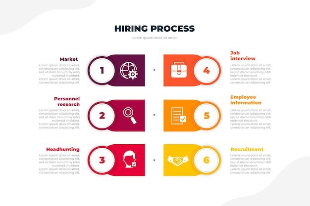役立つ情報を含む採用プロセスのステップ