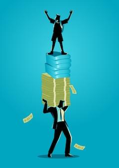 Расходы на образование