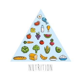 三角アイコンの中の健康的な栄養
