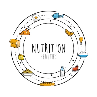 タンパク質食品を含む果物と野菜