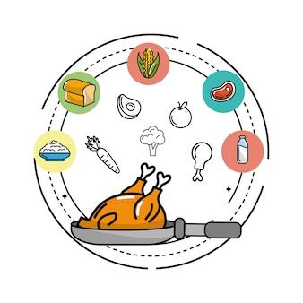 太ももと野菜とフルーツとの鶏肉