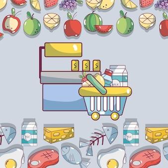 食品スーパーマーケット製品