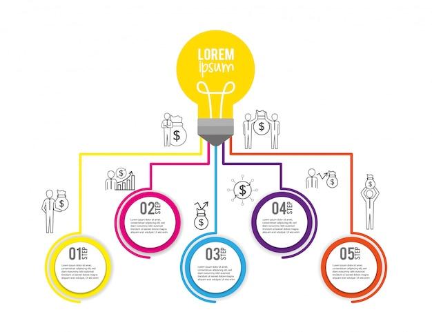 電球インフォグラフィック事業戦略計画
