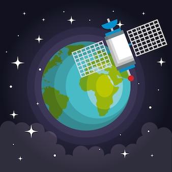 地球上の人工衛星軌道