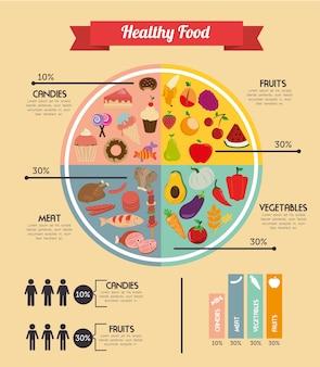 健康食品のデザイン