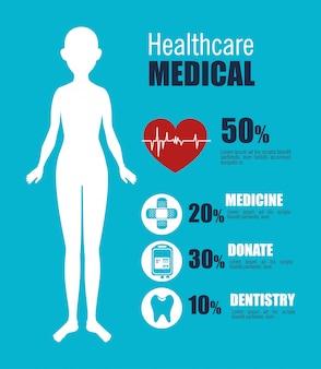 医療ヘルスケアデザイン。