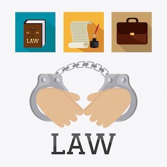 法律の設計。