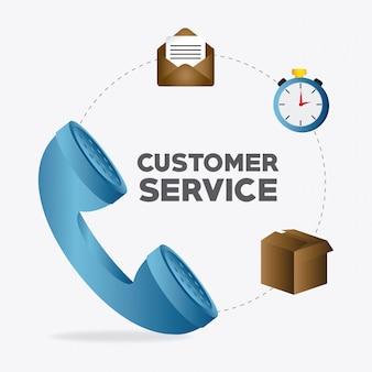 Дизайн обслуживания клиентов.