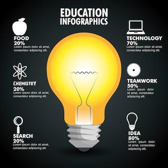 教育のインフォグラフィック