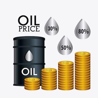 石油価格産業