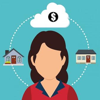 Операции с недвижимостью и прибыль