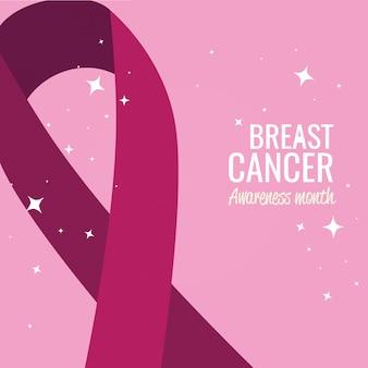 Плакат месяца осведомленности о раке молочной железы с лентой