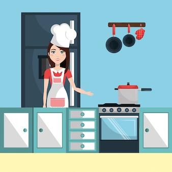 キッチンと料理