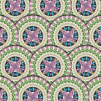 曼荼羅パターンの背景