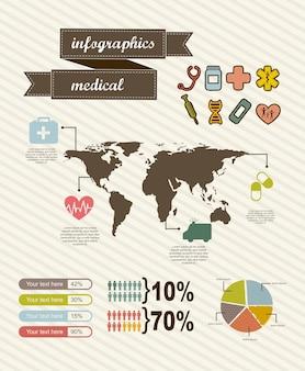 Инфографика медицинских старинных стиле векторных иллюстраций