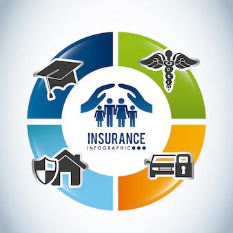 Простой элемент страхования