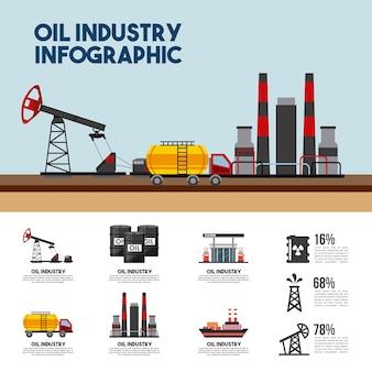 石油産業インフォグラフィック製油所プラントパーセントガソリン