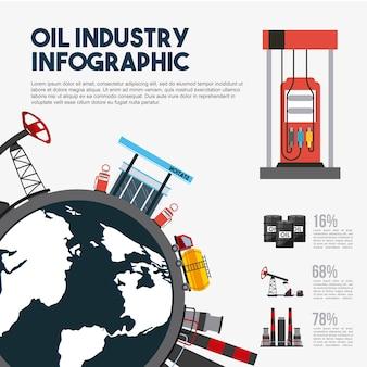 石油産業インフラの世界地図ステーションのガソリン生産