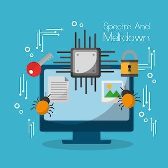 スペクターとメルトダウンコンピュータのマザーボードウイルスロック