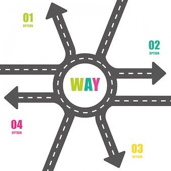 片道道路標識広告デザイン、