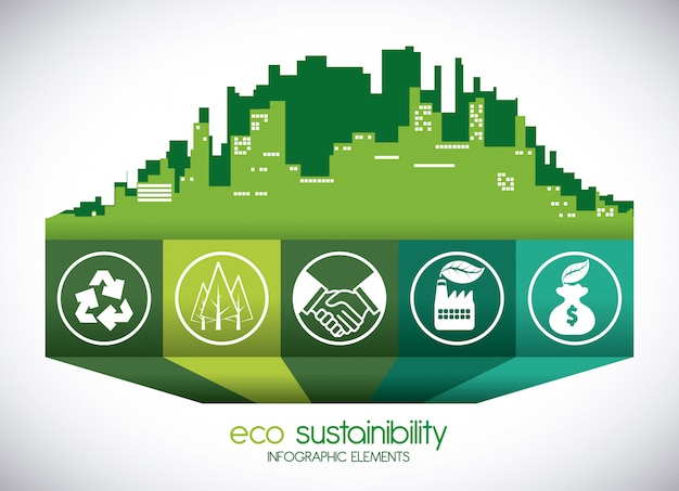 エコの持続可能性