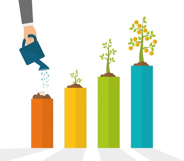 経済成長デザイン