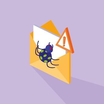 エンベロープメールとウイルス攻撃によるサイバーセキュリティ