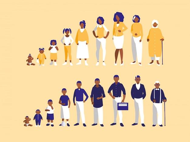 Группа чернокожих членов семьи персонажей