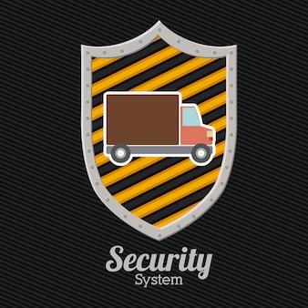 セキュリティ設計