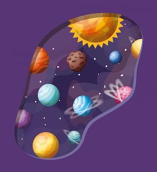 Солнечная система планет и солнца
