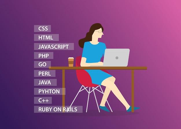 女性女性プログラミング