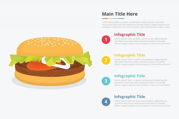 ハンバーガー食品インフォグラフィックテンプレート