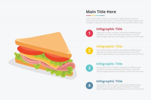 サンドイッチ食品インフォグラフィックテンプレート