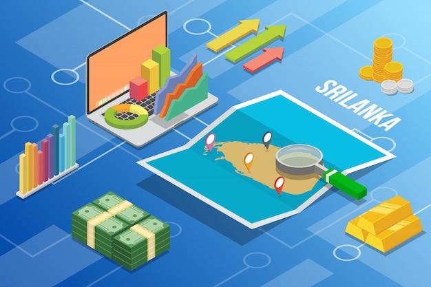 スリランカ等尺性ビジネス経済成長国