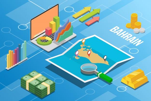 バーレーン王国等尺性ビジネス経済成長国