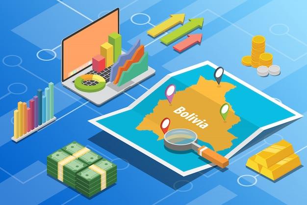 ボリビア等尺性ビジネス経済成長国