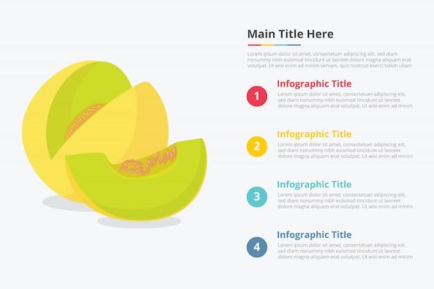 いくつかのポイントタイトルの説明とメロン果実のインフォグラフィック