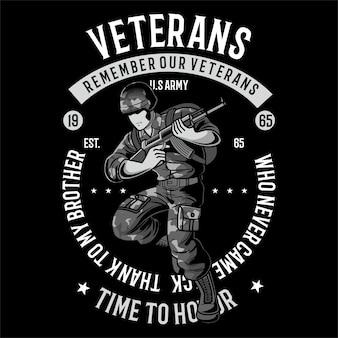 退役軍人の背景
