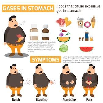 胃インフルエンザの健康概念の中のガス