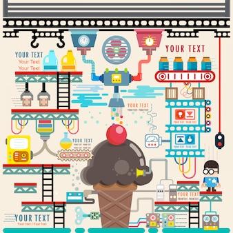 アイスクリームメカニズムでアイスクリームを作る方法、イラスト
