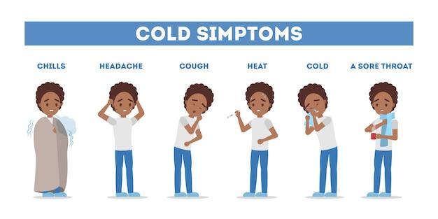 風邪やインフルエンザの症状のインフォグラフィック。