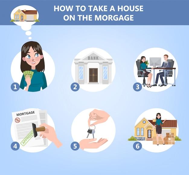 ハウスインストラクションの購入方法。