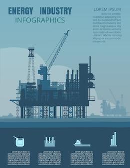 エンゲル業界のインフォグラフィックス