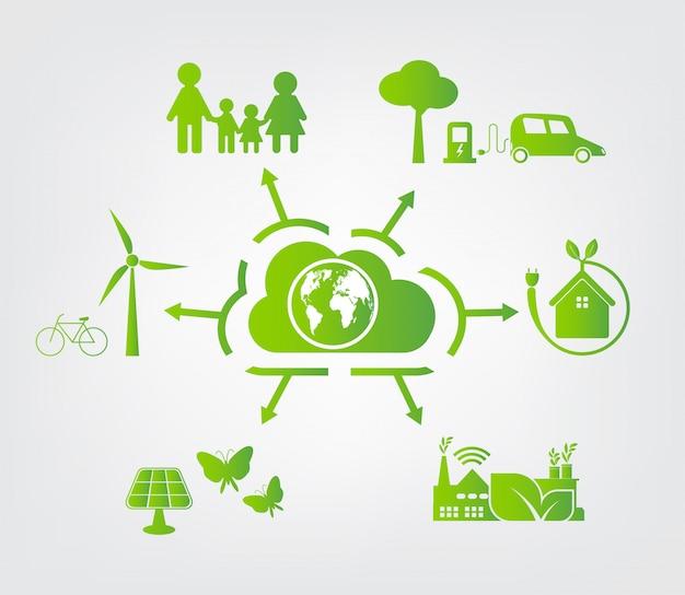 クラウドエコロジーの概念。緑豊かな都市は環境に優しいアイデアで世界を助けます