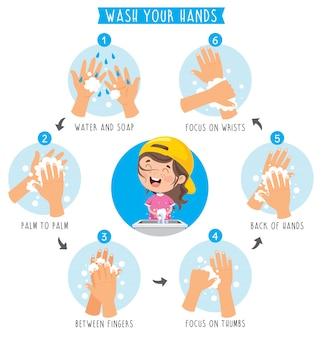 毎日のパーソナルケアのために手を洗う
