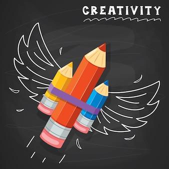 創造的思考のためのコンセプトデザイン