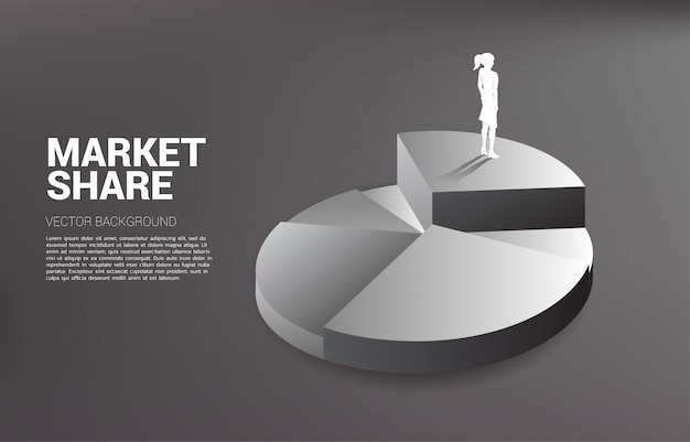 円グラフの上に立っている実業家のシルエット