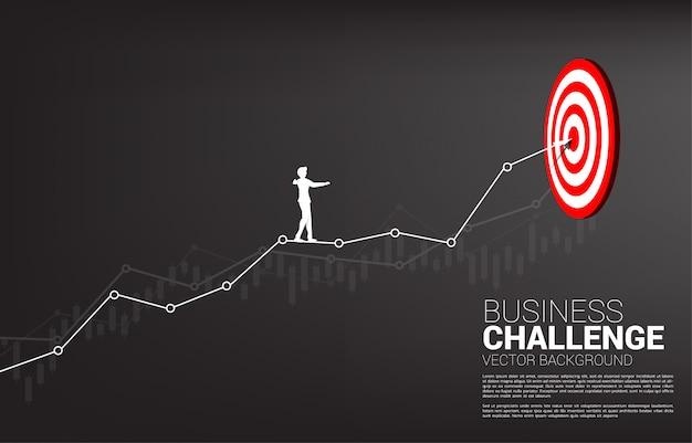 ビジネスマンのシルエットは、ダーツボードの中心に線グラフでロープを歩きます。ターゲティングとビジネスチャレンジのコンセプト。成功へのルート。